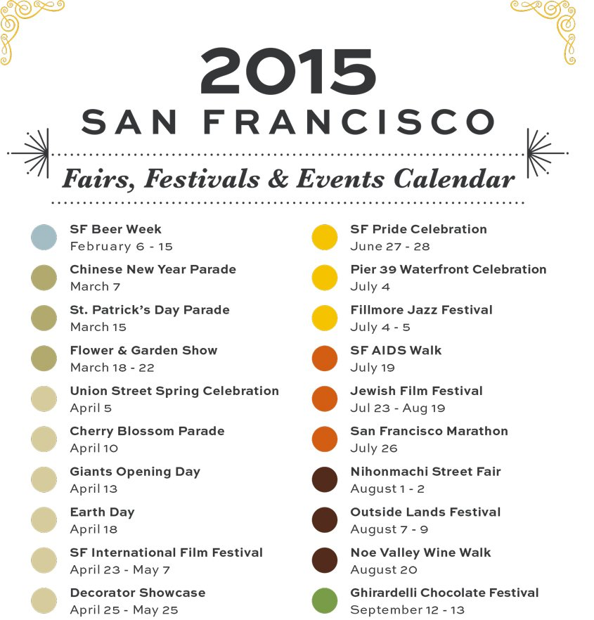 2015 San Francisco Fairs, Festivals & Events Calendar!