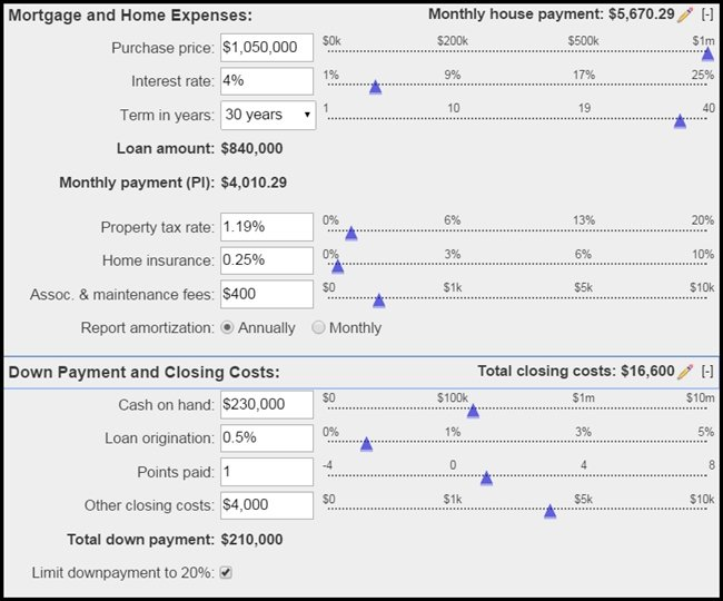 Renting vs Buying a Home in San Francisco