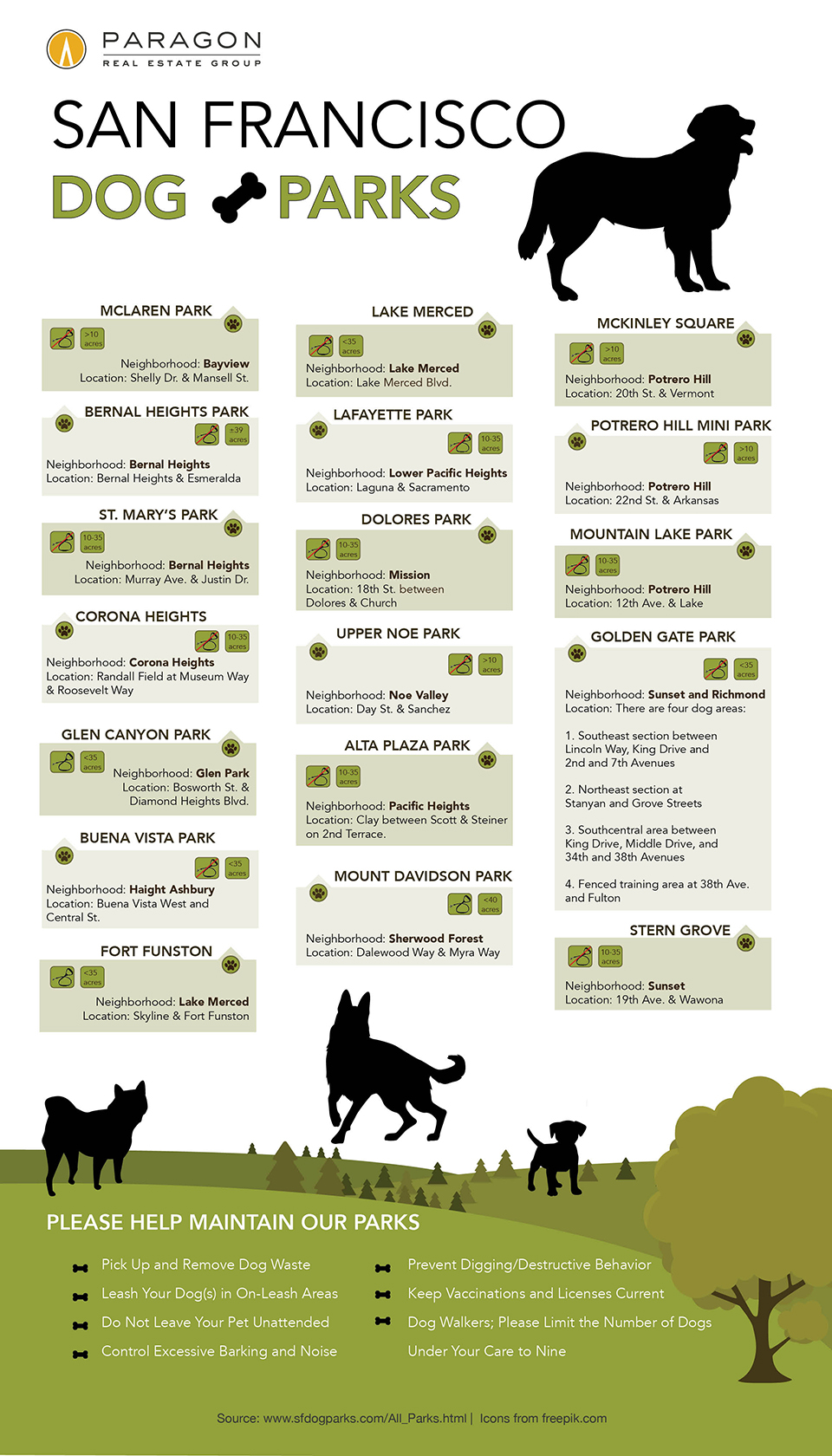 We Have The List: Dog Parks! [Infographic]