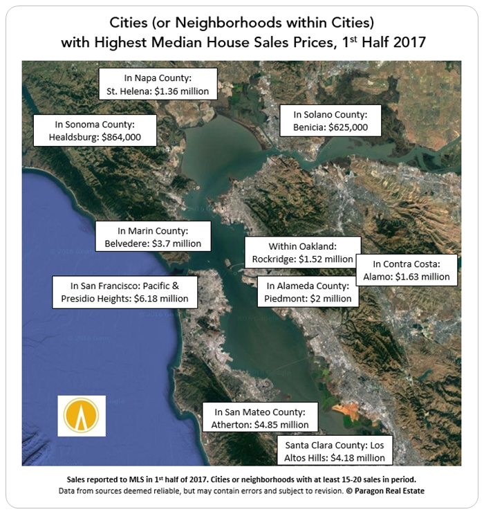 Bay Area Home Prices Incomes Demographics Helena 7x7 Real Estate Properties Combing through urban dictionary entries for bay area cities and towns, i noticed right away how much less negative the entries were when compared with long island. bay area home prices incomes
