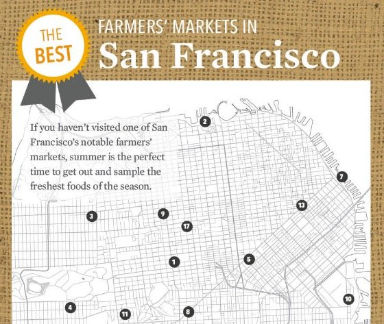 Farmers' Markets in San Francisco