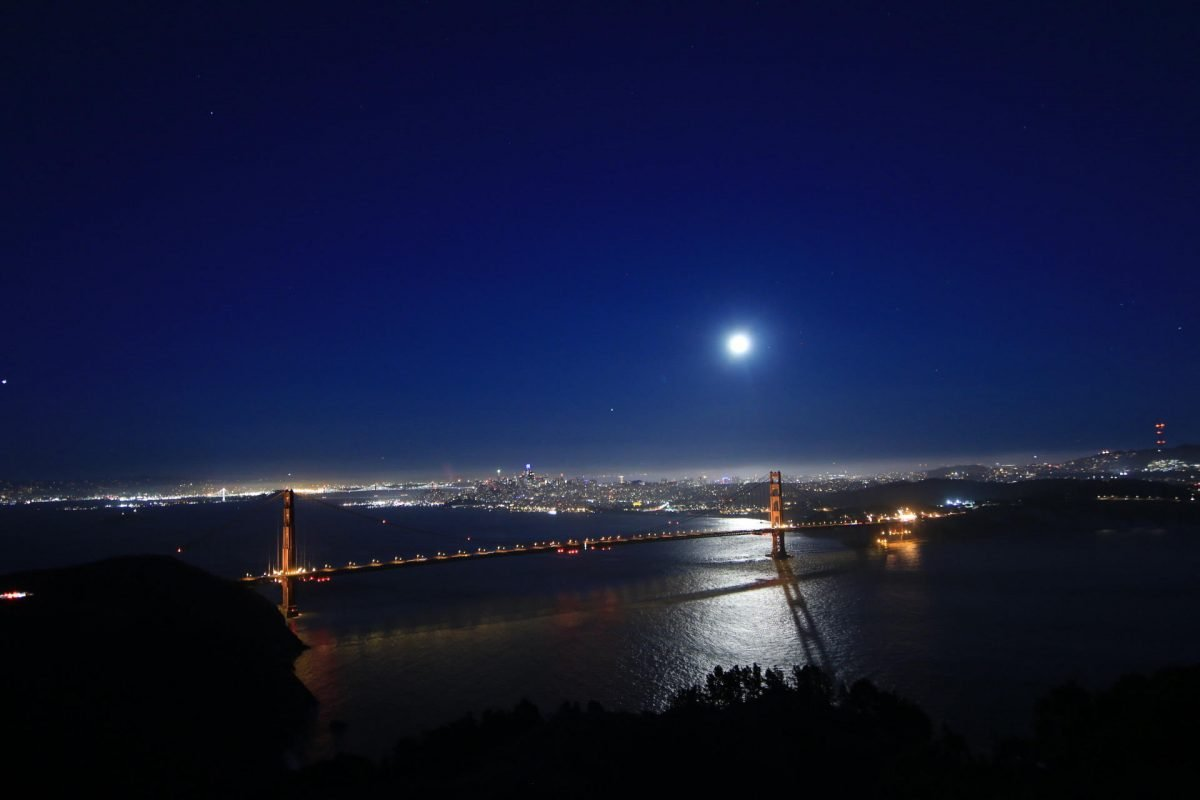 San Francisco Market Rebounds – July 2020 Report